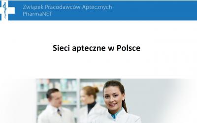 RAPORT: Sieci apteczne w Polsce