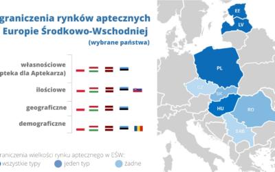 EFPC: Polska najbardziej przeregulowanym rynkiem aptecznym w Europie